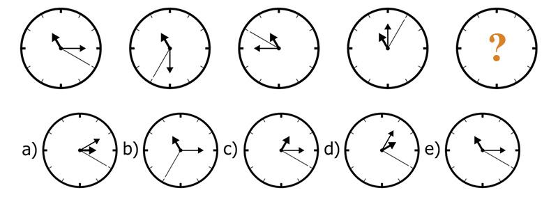 Sucesión de relojes ejercicio 1