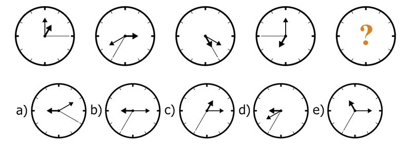 Sucesión de relojes ejercicio 2